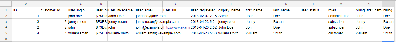 Exported user CSV
