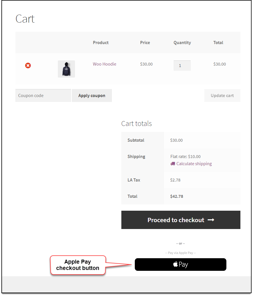 Stripe-WooCommerce-ApplePay Checkout Button