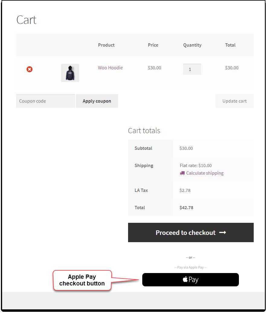 Stripe-WooCommerce-ApplePay Checkout Button
