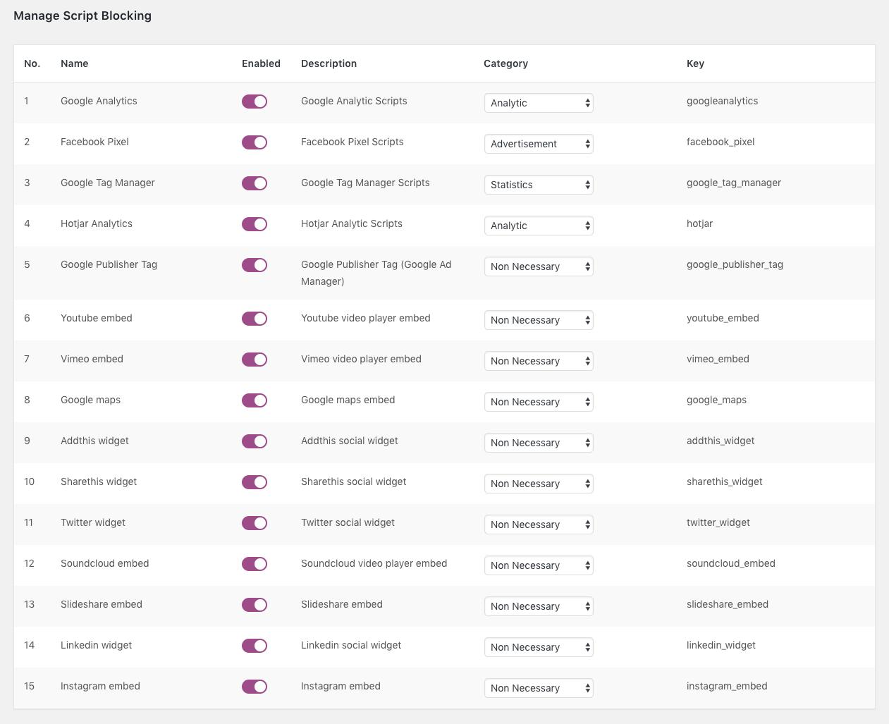 automatic script blocker settings