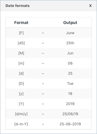 Date formats
