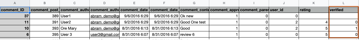 product review csv