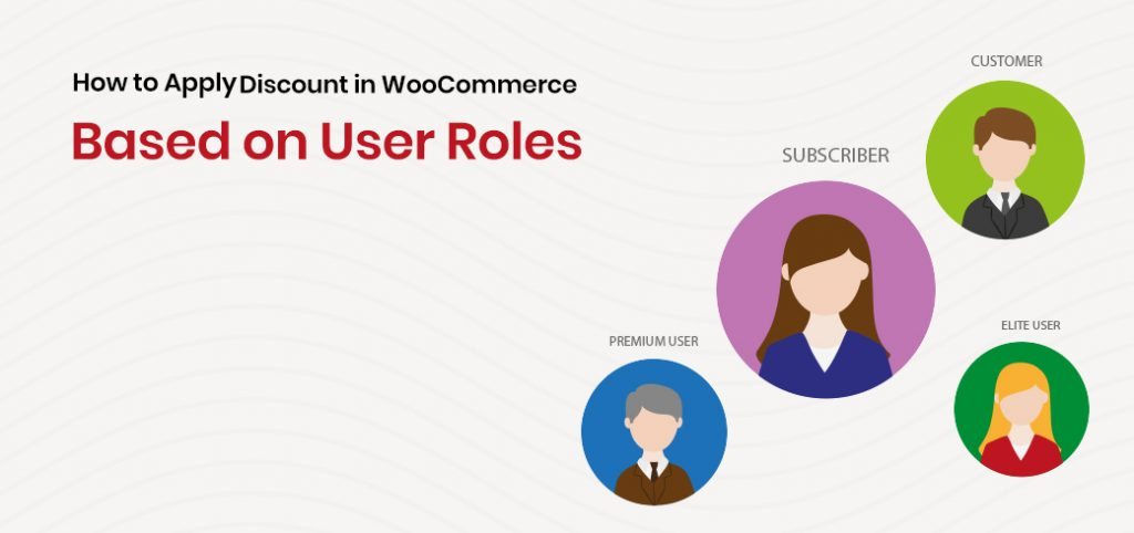How to Apply Discounts in WooCommerce Based on User Roles - Featured Image