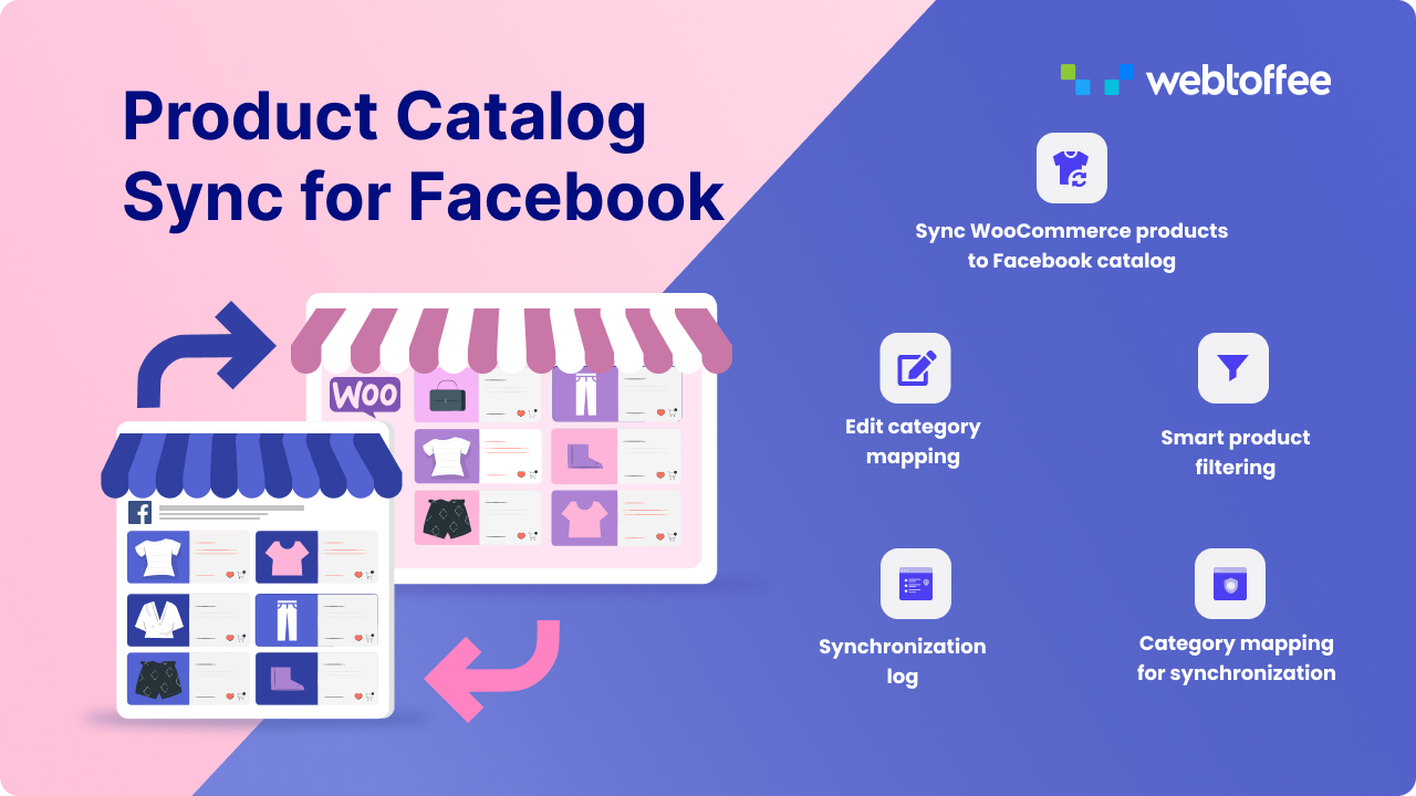 Product Catalog Sync for Facebook - product featured image